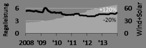 Balancing_key figure